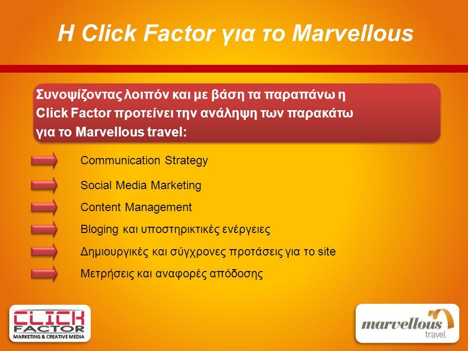Η Click Factor για το Marvellous Συνοψίζοντας λοιπόν και με βάση τα παραπάνω η Click Factor προτείνει την ανάληψη των παρακάτω για το Marvellous trave