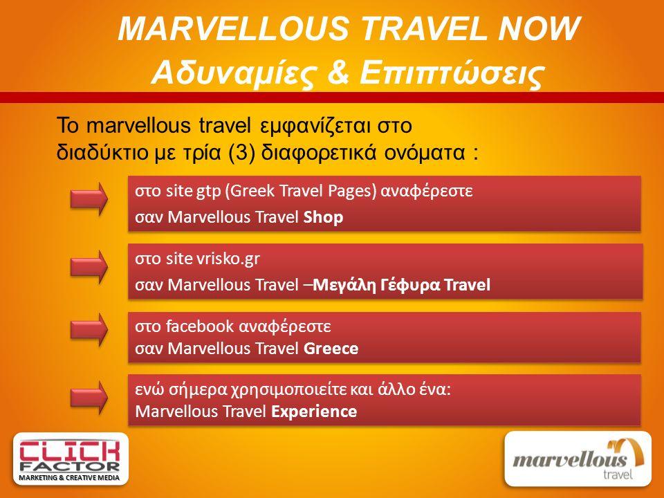 Το marvellous travel εμφανίζεται στο διαδύκτιο με τρία (3) διαφορετικά ονόματα : στο site gtp (Greek Travel Pages) αναφέρεστε σαν Marvellous Travel Sh