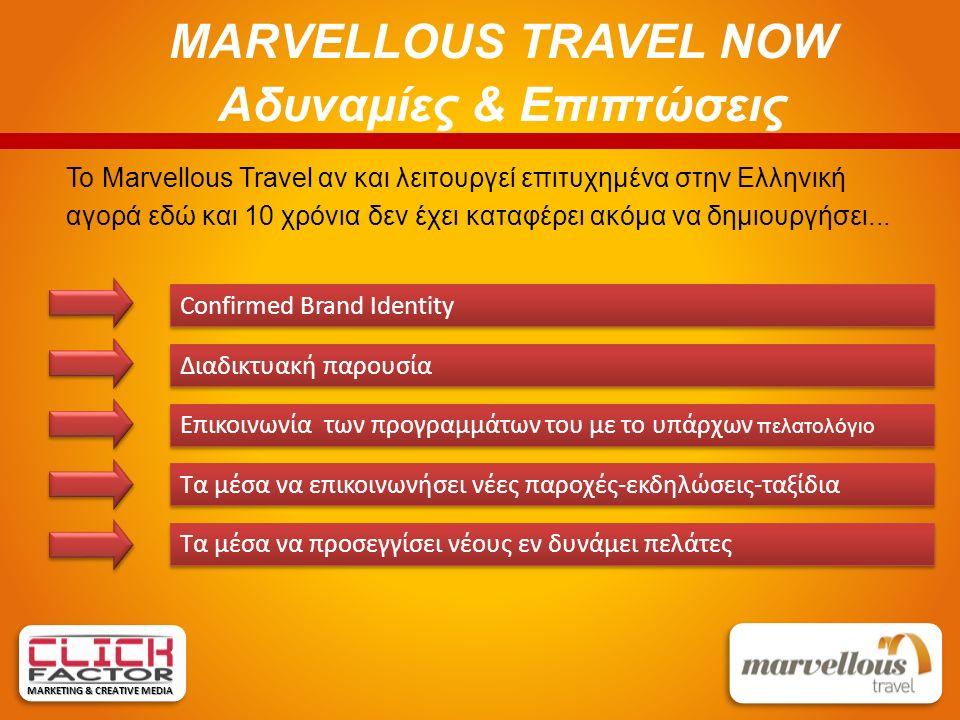 Το Marvellous Travel αν και λειτουργεί επιτυχημένα στην Ελληνική αγορά εδώ και 10 χρόνια δεν έχει καταφέρει ακόμα να δημιουργήσει... MARKETING & CREAT