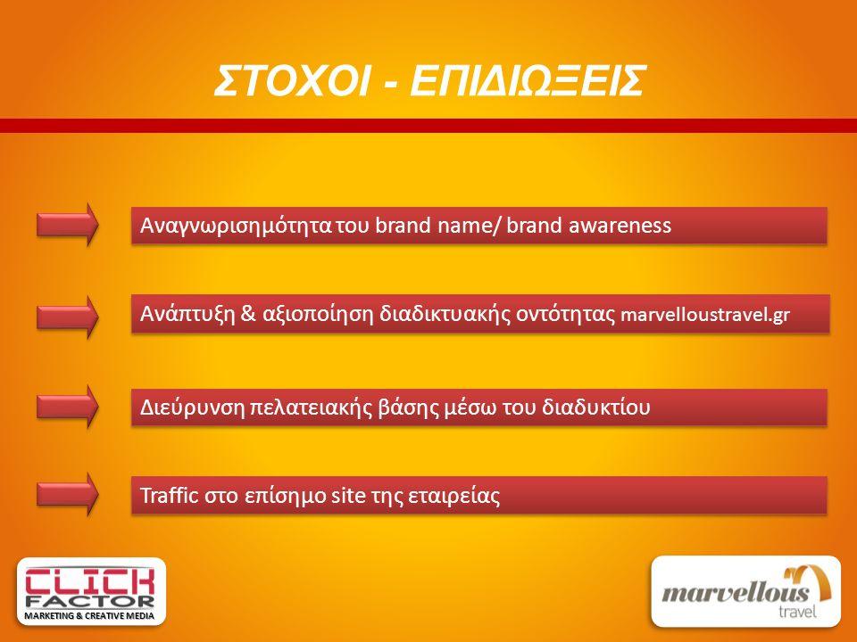 ΣΤΟΧΟΙ - ΕΠΙΔΙΩΞΕΙΣ Αναγνωρισημότητα του brand name/ brand awareness Ανάπτυξη & αξιοποίηση διαδικτυακής οντότητας marvelloustravel.gr Διεύρυνση πελατε