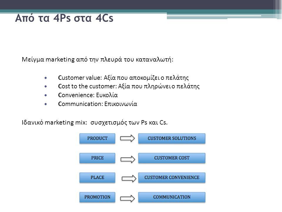Από τα 4Ps στα 4Cs Μείγμα marketing από την πλευρά του καταναλωτή: Customer value: Αξία που αποκομίζει ο πελάτης Cost to the customer: Αξία που πληρών