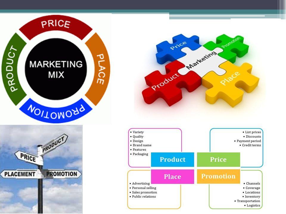 Ιστοσελίδα Συσκευασία Λογότυπο Έντυπα που παρουσιάζουν το προϊόν Email Newsletter Social media Τύπος (έντυπος και bloggers) με άρθρα και δημοσιεύσεις Διαφήμιση Εργαλεία της προβολής