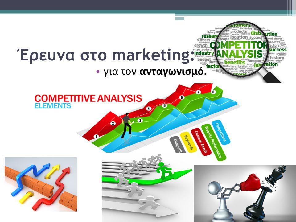 Έρευνα στο marketing: για τον ανταγωνισμό.