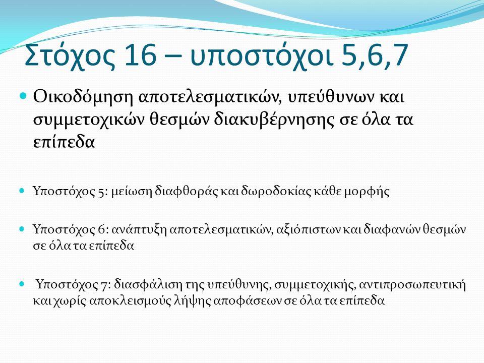 Στόχος 16 – υποστόχοι 5,6,7 Οικοδόμηση αποτελεσματικών, υπεύθυνων και συμμετοχικών θεσμών διακυβέρνησης σε όλα τα επίπεδα Υποστόχος 5: μείωση διαφθοράς και δωροδοκίας κάθε μορφής Υποστόχος 6: ανάπτυξη αποτελεσματικών, αξιόπιστων και διαφανών θεσμών σε όλα τα επίπεδα Υποστόχος 7: διασφάλιση της υπεύθυνης, συμμετοχικής, αντιπροσωπευτική και χωρίς αποκλεισμούς λήψης αποφάσεων σε όλα τα επίπεδα