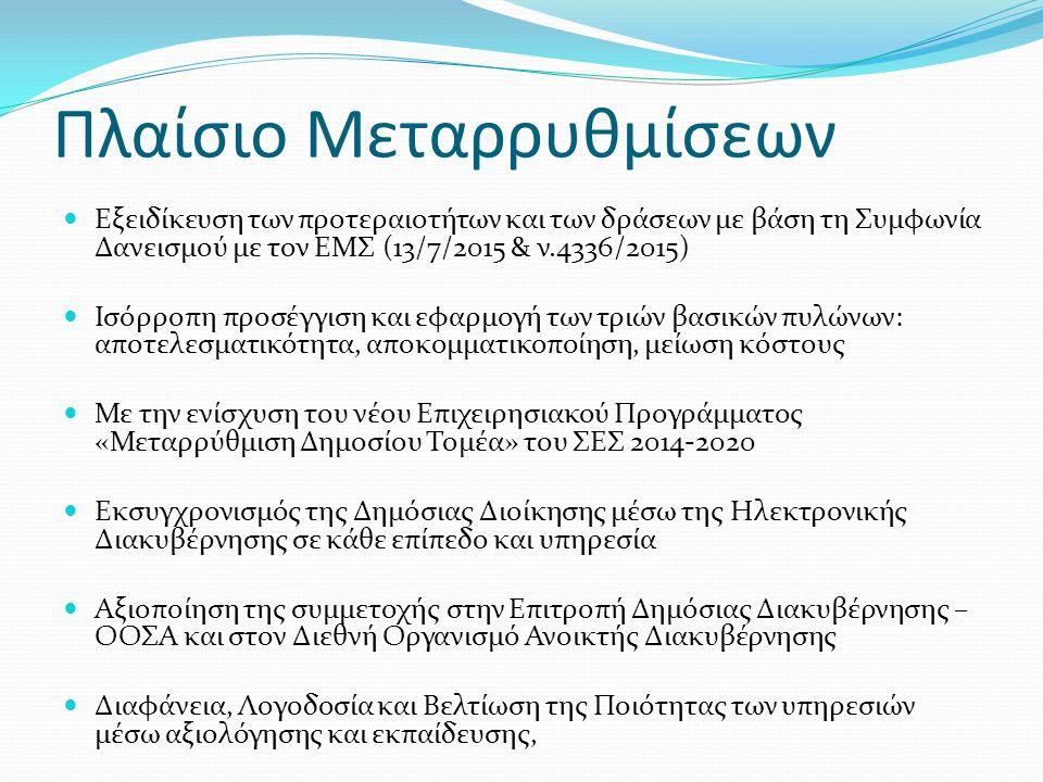 Δράσεις Θεσμικής Βελτίωσης Επανασύσταση του Κυβερνητικού Συμβουλίου Μεταρρύθμισης – υπεύθυνο για την στρατηγική και τον έλεγχο των μεταρρυθμίσεων στο Δημόσιο (Δεκέμβριος 2015) Θέσπιση μέτρων για πρώτη φορά: ν.