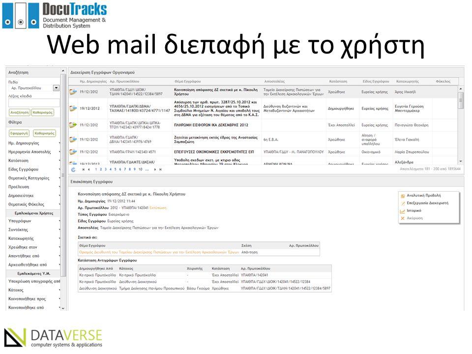 Web mail διεπαφή με το χρήστη