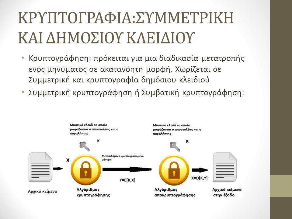 ΚΡΥΠΤΟΓΡΑΦΙΑ:ΣΥΜΜΕΤΡΙΚΗ ΚΑΙ ΔΗΜΟΣΙΟΥ ΚΛΕΙΔΙΟΥ Κρυπτογράφηση: πρόκειται για μια διαδικασία μετατροπής ενός μηνύματος σε ακατανόητη μορφή.
