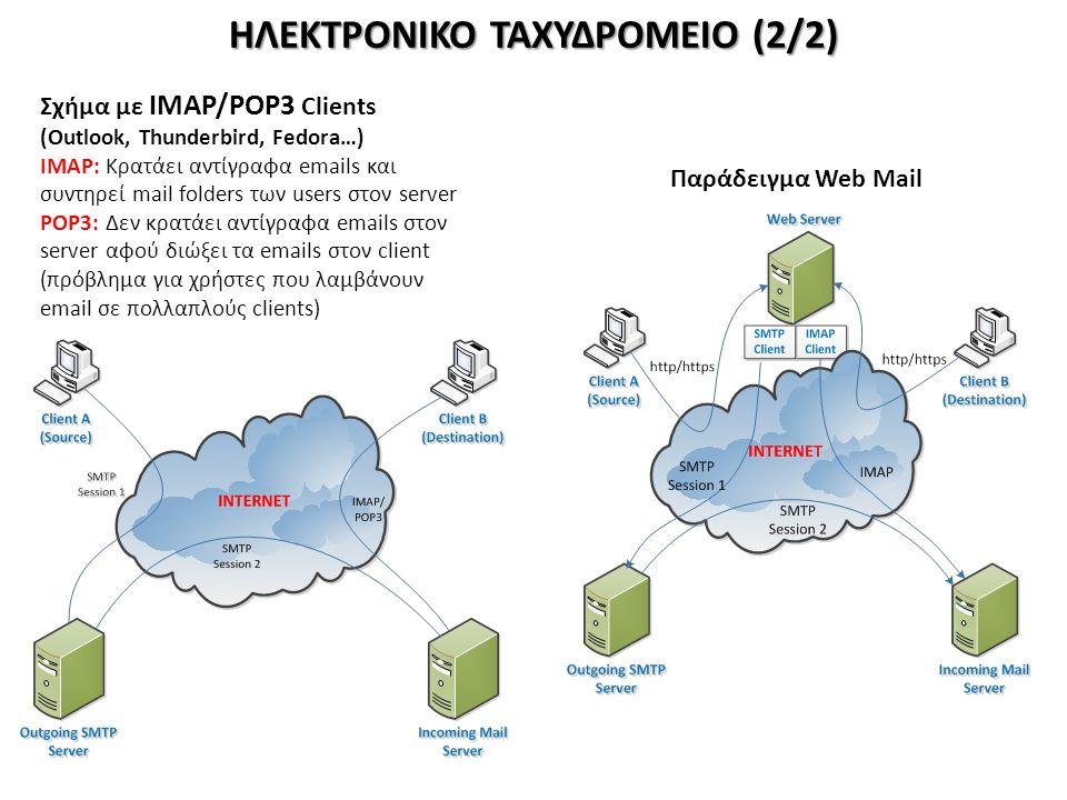 ΗΛΕΚΤΡΟΝΙΚΟ ΤΑΧΥΔΡΟΜΕΙΟ (2/2) Σχήμα με IMAP/POP3 Clients (Outlook, Thunderbird, Fedora…) IMAP: Κρατάει αντίγραφα emails και συντηρεί mail folders των