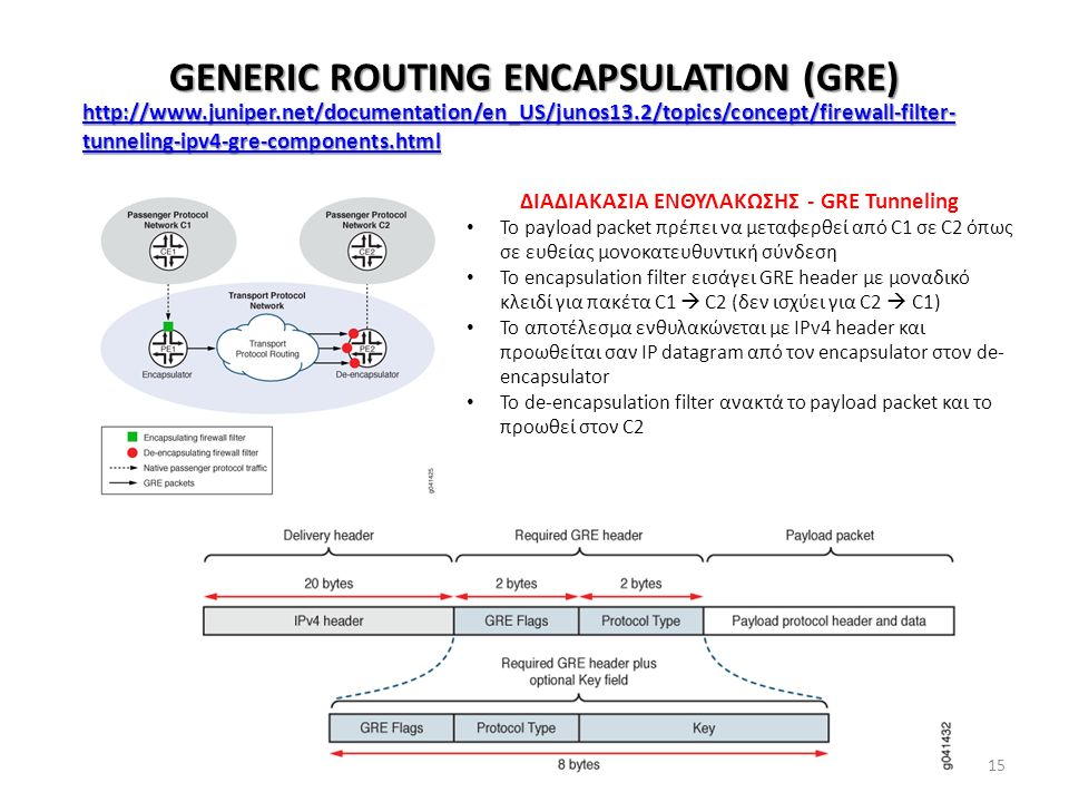 GENERIC ROUTING ENCAPSULATION (GRE) 15 http://www.juniper.net/documentation/en_US/junos13.2/topics/concept/firewall-filter- tunneling-ipv4-gre-compone