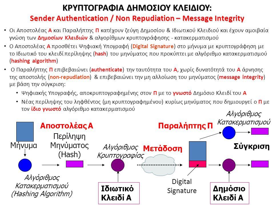 ΚΡΥΠΤΟΓΡΑΦΙΑ ΔΗΜΟΣΙΟΥ ΚΛΕΙΔΙΟΥ: Sender Authentication / Non Repudiation – Message Integrity Οι Αποστολέας Α και Παραλήπτης Π κατέχουν ζεύγη Δημοσίου & Ιδιωτικού Κλειδιού και έχουν αμοιβαία γνώση των Δημοσίων Κλειδιών & αλγορίθμων κρυπτογράφησης - κατακερματισμού Ο Αποστολέας Α προσθέτει Ψηφιακή Υπογραφή (Digital Signature) στο μήνυμα με κρυπτογράφηση με το Ιδιωτικό του κλειδί περίληψης (hash) του μηνύματος που προκύπτει με αλγόριθμο κατακερματισμού (hashing algorithm) Ο Παραλήπτης Π επιβεβαιώνει (authenticate) την ταυτότητα του Α, χωρίς δυνατότητά του Α άρνησης της αποστολής (non-repudiation) & επιβεβαιώνει την μη αλλοίωση του μηνύματος (message integrity) με βάση την σύγκριση: Ψηφιακής Υπογραφής, αποκρυπτογραφημένης στον Π με το γνωστό Δημόσιο Κλειδί του Α Νέας περίληψης του ληφθέντος (μη κρυπτογραφημένου) κυρίως μηνύματος που δημιουργεί ο Π με τον ίδιο γνωστό αλγόριθμο κατακερματισμού Μήνυμα Μετάδοση Αποστολέας ΑΠαραλήπτης Π Αλγόριθμος Κατακερματισμού (Hashing Algorithm) Περίληψη Μηνύματος (Hash) Ιδιωτικό Κλειδί Α Αλγόριθμος Κρυπτογραφίας Αλγόριθμος Κατακερματισμού Σύγκριση Δημόσιο Κλειδί Α Digital Signature