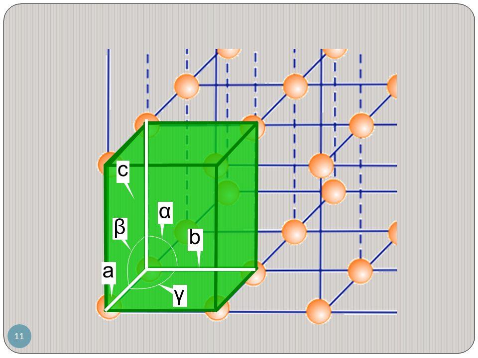 11 b a c α γ β