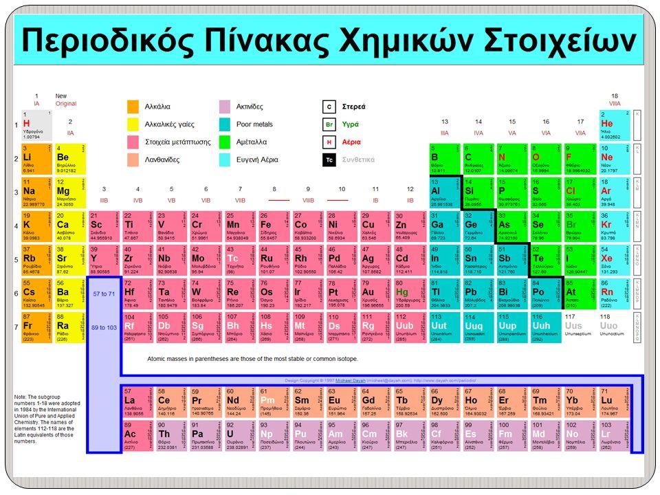 ΔΟΜΗ ΤΩΝ ΜΕΤΑΛΛΩΝ Η κρυσταλλική δομή των περισσότερων μετάλλων στη θερμοκρασία του περιβάλλοντος είναι μια από τις εξής τρεις κρυσταλλικές δομές : χωροκεντρωμένου κυβικού i.