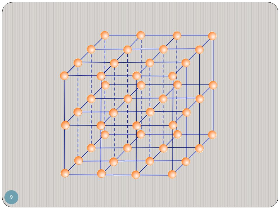 Το κρυσταλλικό πλέγμα διαφέρει από υλικό σε υλικό ανάλογα με το μέγεθος των δομικών μονάδων και τον τύπο των δεσμών μεταξύ των δομικών μονάδων.