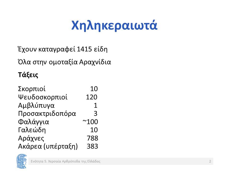 Χηληκεραιωτά Έχουν καταγραφεί 1415 είδη Όλα στην ομοταξία Αραχνίδια Τάξεις Σκορπιοί 10 Ψευδοσκορπιοί 120 Αμβλύπυγα 1 Προσακτριδοπόρα 3 Φαλάγγια ~100 Γαλεώδη 10 Αράχνες788 Ακάρεα (υπέρταξη)383 Ενότητα 5.