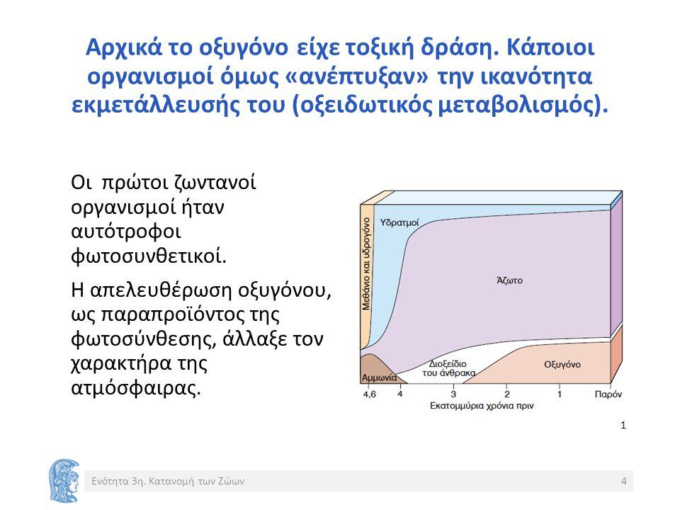 Οι κύριες θαλάσσιες ζώνες Υφαλοκρηπίδα: από την ακτή μέχρι βάθη 120-400 m.