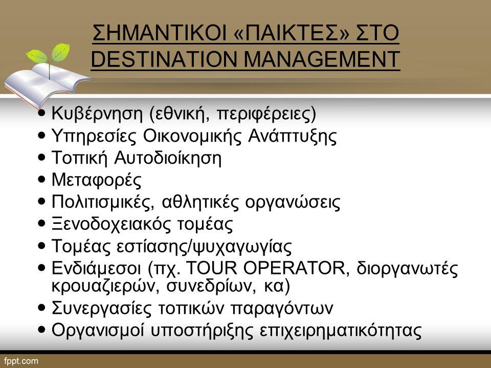 ΣΗΜΑΝΤΙΚΟΙ «ΠΑΙΚΤΕΣ» ΣΤΟ DESTINATION MANAGEMENT Κυβέρνηση (εθνική, περιφέρειες) Υπηρεσίες Οικονομικής Ανάπτυξης Τοπική Αυτοδιοίκηση Μεταφορές Πολιτισμικές, αθλητικές οργανώσεις Ξενοδοχειακός τομέας Τομέας εστίασης/ψυχαγωγίας Ενδιάμεσοι (πχ.