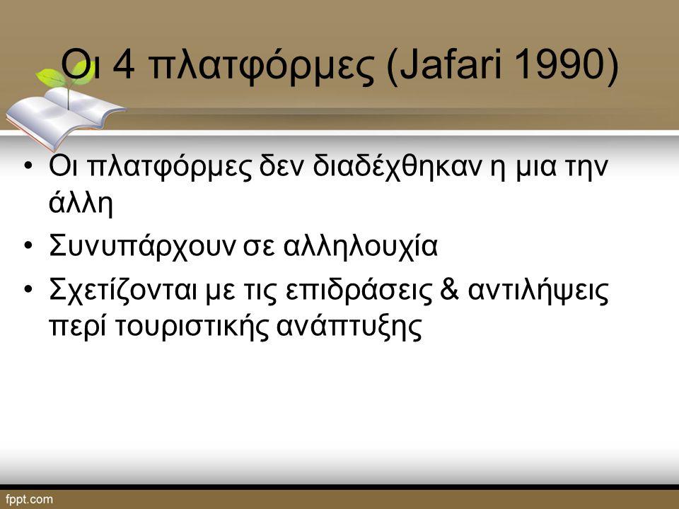 Οι 4 πλατφόρμες (Jafari 1990) Οι πλατφόρμες δεν διαδέχθηκαν η μια την άλλη Συνυπάρχουν σε αλληλουχία Σχετίζονται με τις επιδράσεις & αντιλήψεις περί τουριστικής ανάπτυξης
