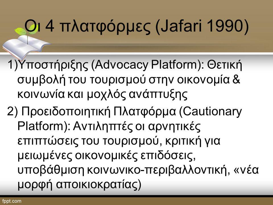 Οι 4 πλατφόρμες (Jafari 1990) 1)Υποστήριξης (Advocacy Platform): Θετική συμβολή του τουρισμού στην οικονομία & κοινωνία και μοχλός ανάπτυξης 2) Προειδοποιητική Πλατφόρμα (Cautionary Platform): Αντιληπτές οι αρνητικές επιπτώσεις του τουρισμού, κριτική για μειωμένες οικονομικές επιδόσεις, υποβάθμιση κοινωνικο-περιβαλλοντική, «νέα μορφή αποικιοκρατίας)