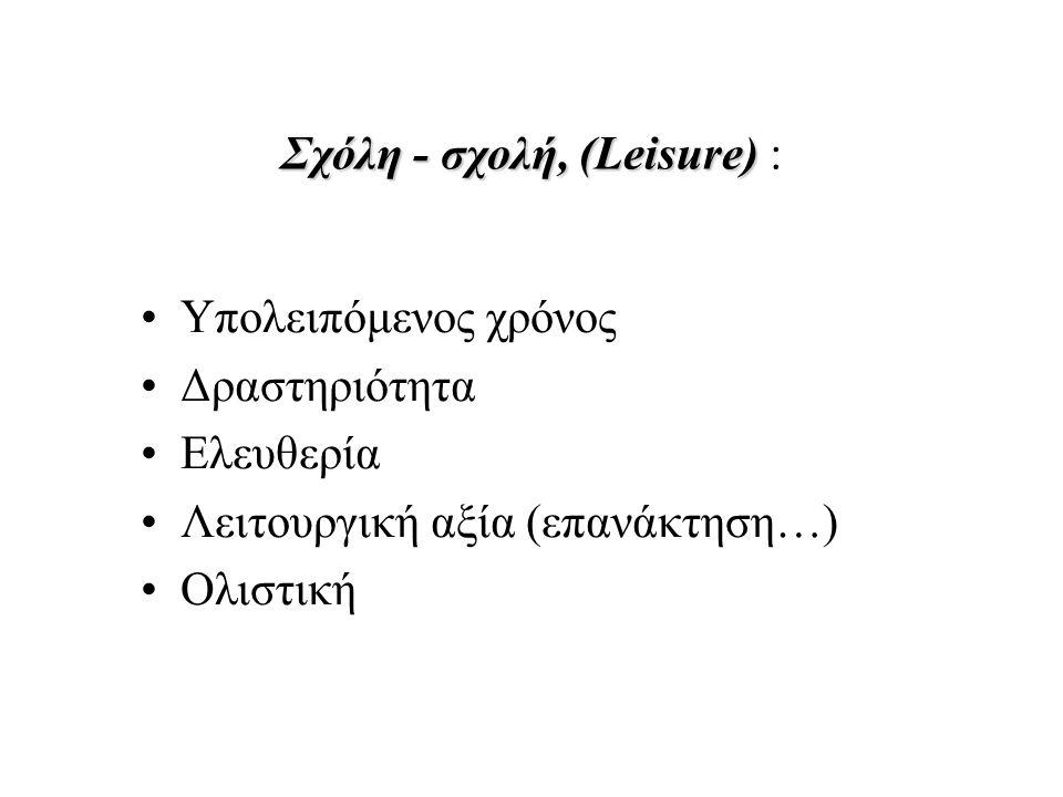 Σχόλη - σχολή, (Leisure) Σχόλη - σχολή, (Leisure) : Υπολειπόμενος χρόνος Δραστηριότητα Ελευθερία Λειτουργική αξία (επανάκτηση…) Ολιστική