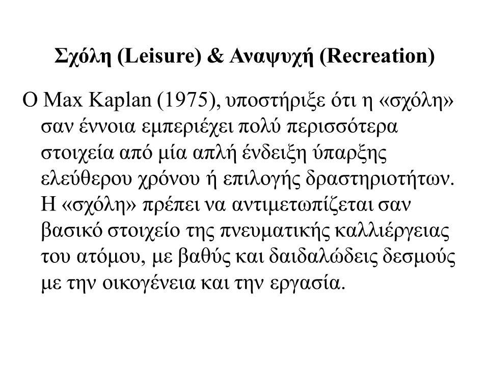 Σχόλη (Leisure) & Αναψυχή (Recreation) Ο Max Kaplan (1975), υποστήριξε ότι η «σχόλη» σαν έννοια εμπεριέχει πολύ περισσότερα στοιχεία από μία απλή ένδειξη ύπαρξης ελεύθερου χρόνου ή επιλογής δραστηριοτήτων.