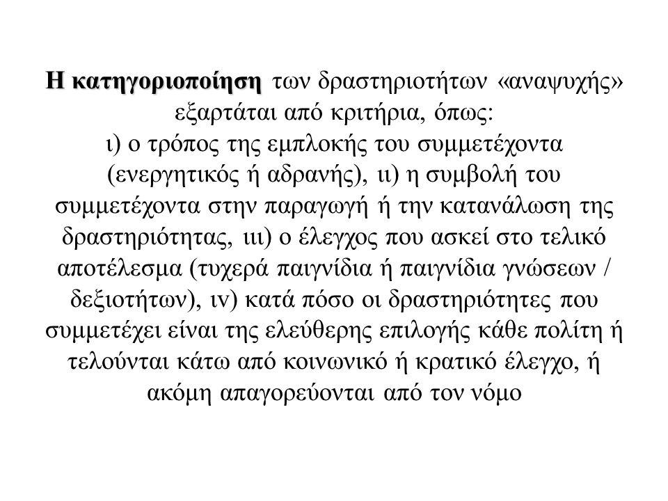 «Αργία μήτηρ πάσης κακίας» Αρχαία Ελλάδα Ρωμαϊκή εποχή Μεσαίωνας (θρησκευτικό καθήκον) Αναγέννηση (εργασία / σχόλη) Βιομηχανική εποχή (ο χρόνος χρήμα) Β' παγκόσμιος πόλεμος (1955 – 1985)