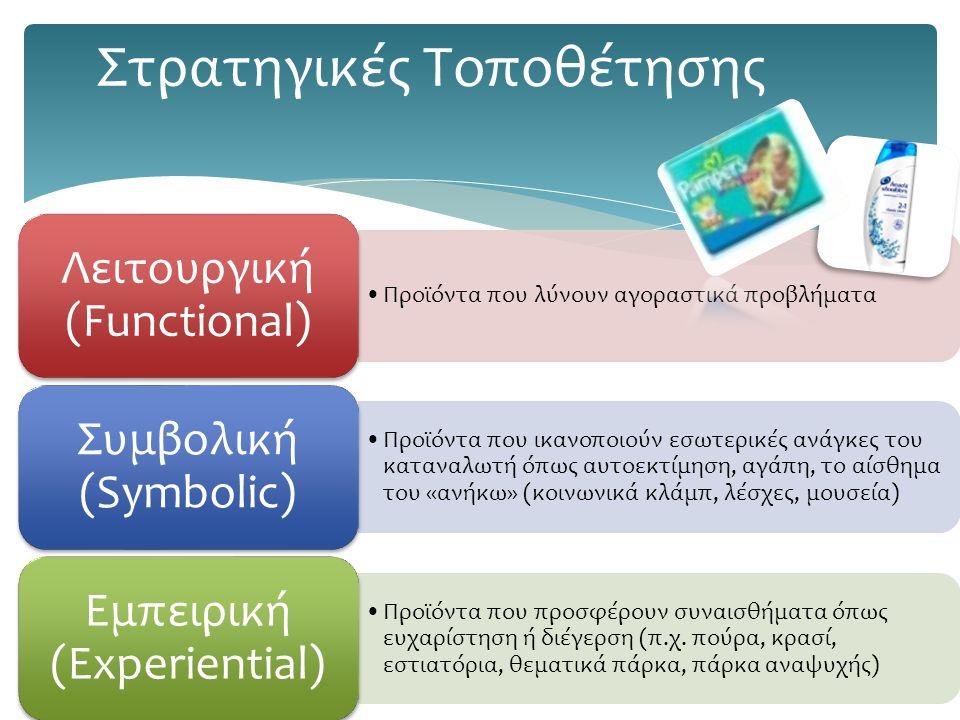 Προϊόντα που λύνουν αγοραστικά προβλήματα Λειτουργική (Functional) Προϊόντα που ικανοποιούν εσωτερικές ανάγκες του καταναλωτή όπως αυτοεκτίμηση, αγάπη