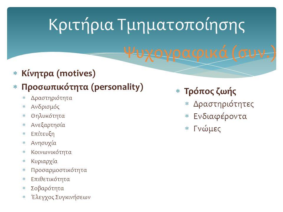  Κίνητρα (motives)  Προσωπικότητα (personality)  Δραστηριότητα  Ανδρισμός  Θηλυκότητα  Ανεξαρτησία  Επίτευξη  Ανησυχία  Κοινωνικότητα  Κυρια