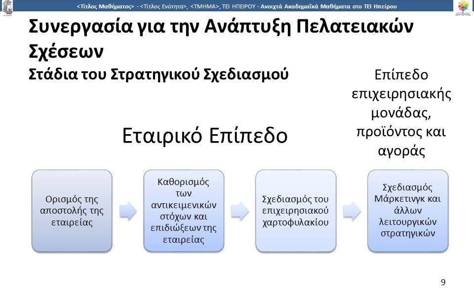9 -,, ΤΕΙ ΗΠΕΙΡΟΥ - Ανοιχτά Ακαδημαϊκά Μαθήματα στο ΤΕΙ Ηπείρου Συνεργασία για την Ανάπτυξη Πελατειακών Σχέσεων Στάδια του Στρατηγικού Σχεδιασμού 9 Ορισμός της αποστολής της εταιρείας Καθορισμός των αντικειμενικών στόχων και επιδιώξεων της εταιρείας Σχεδιασμός του επιχειρησιακού χαρτοφυλακίου Σχεδιασμός Μάρκετινγκ και άλλων λειτουργικών στρατηγικών Εταιρικό Επίπεδο Επίπεδο επιχειρησιακής μονάδας, προϊόντος και αγοράς