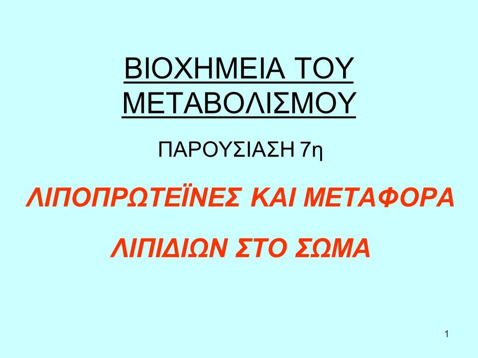 42 HDLs Υπάρχουν διάφορες υποοικογένειες –Δισκοειδής HDL : περιέχει χοληστερόλη, φωσφολιπίδια, apoA-I, apoA-II, apoE και έχει δισκοειδή σχήμα σχηματίζεται στο ήπαρ και το έντερο αλληλεπιδρά με τα υπολείμματα των χυλομικρών (chylomicra remnants) και lecithin- cholesterol acyl transferase (LCAT) για να σχηματίσει την HDL 3