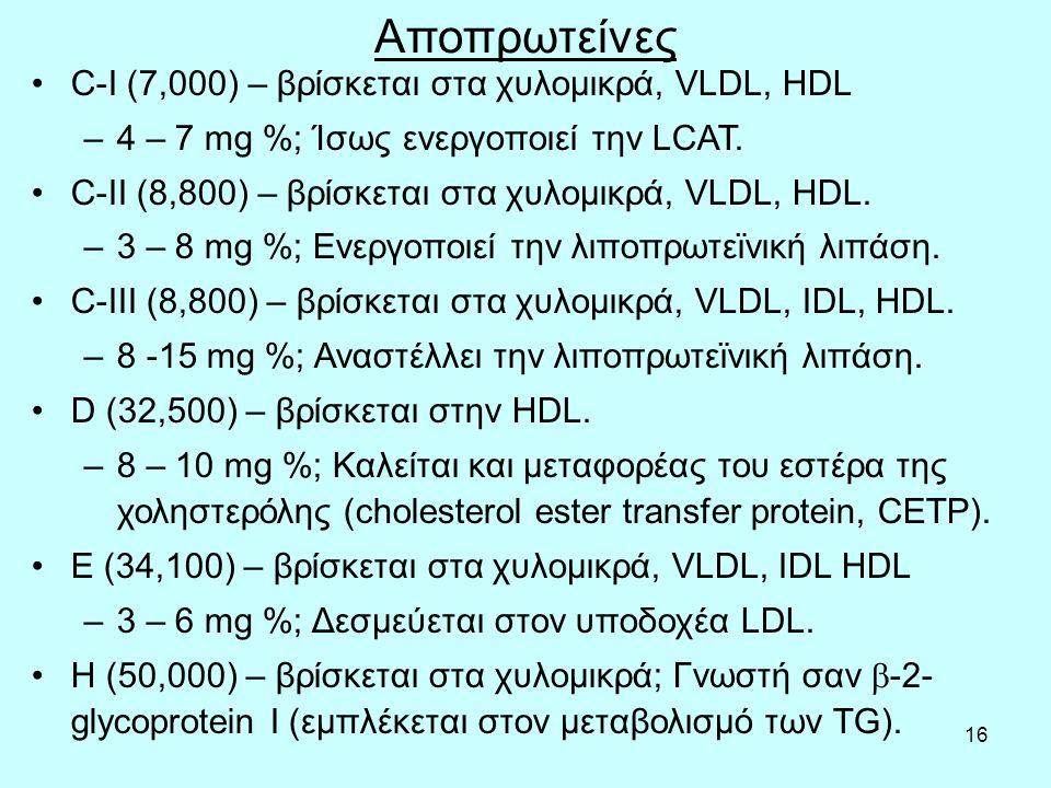 16 C-I (7,000) – βρίσκεται στα χυλομικρά, VLDL, HDL –4 – 7 mg %; Ίσως ενεργοποιεί την LCAT.