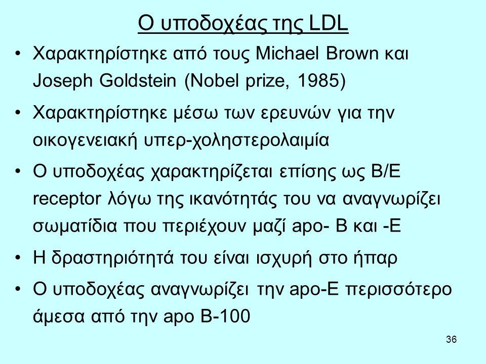 36 Ο υποδοχέας της LDL Χαρακτηρίστηκε από τους Michael Brown και Joseph Goldstein (Nobel prize, 1985) Χαρακτηρίστηκε μέσω των ερευνών για την οικογενειακή υπερ-χοληστερολαιμία Ο υποδοχέας χαρακτηρίζεται επίσης ως B/E receptor λόγω της ικανότητάς του να αναγνωρίζει σωματίδια που περιέχουν μαζί apo- B και -E Η δραστηριότητά του είναι ισχυρή στο ήπαρ Ο υποδοχέας αναγνωρίζει την apo-E περισσότερο άμεσα από την apo B-100