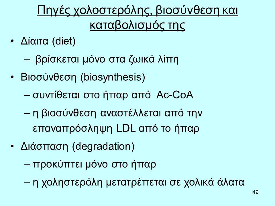 49 Πηγές χολοστερόλης, βιοσύνθεση και καταβολισμός της Δίαιτα (diet) – βρίσκεται μόνο στα ζωικά λίπη Βιοσύνθεση (biosynthesis) –συντίθεται στο ήπαρ από Ac-CoA –η βιοσύνθεση αναστέλλεται από την επαναπρόσληψη LDL από το ήπαρ Διάσπαση (degradation) –προκύπτει μόνο στο ήπαρ –η χοληστερόλη μετατρέπεται σε χολικά άλατα
