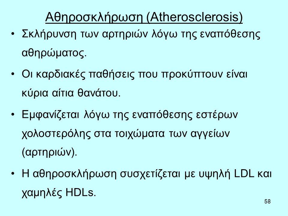 58 Αθηροσκλήρωση (Atherosclerosis) Σκλήρυνση των αρτηριών λόγω της εναπόθεσης αθηρώματος.