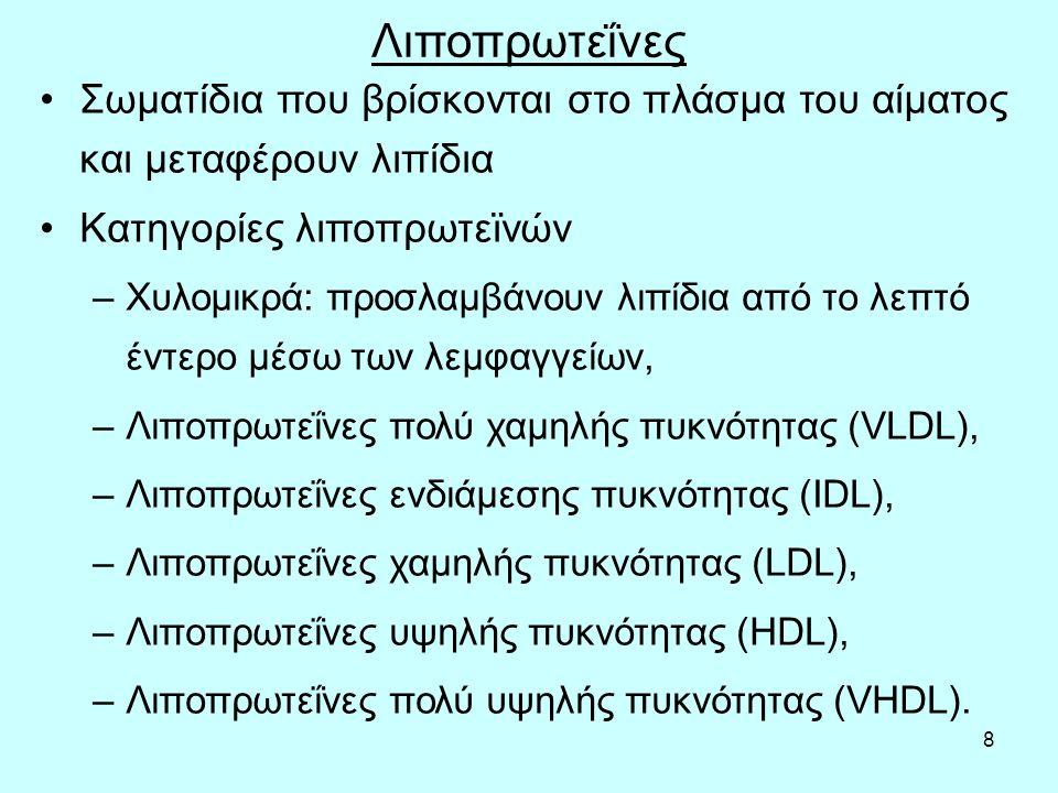 59 Αθηροσκλήρωση (Atherosclerosis