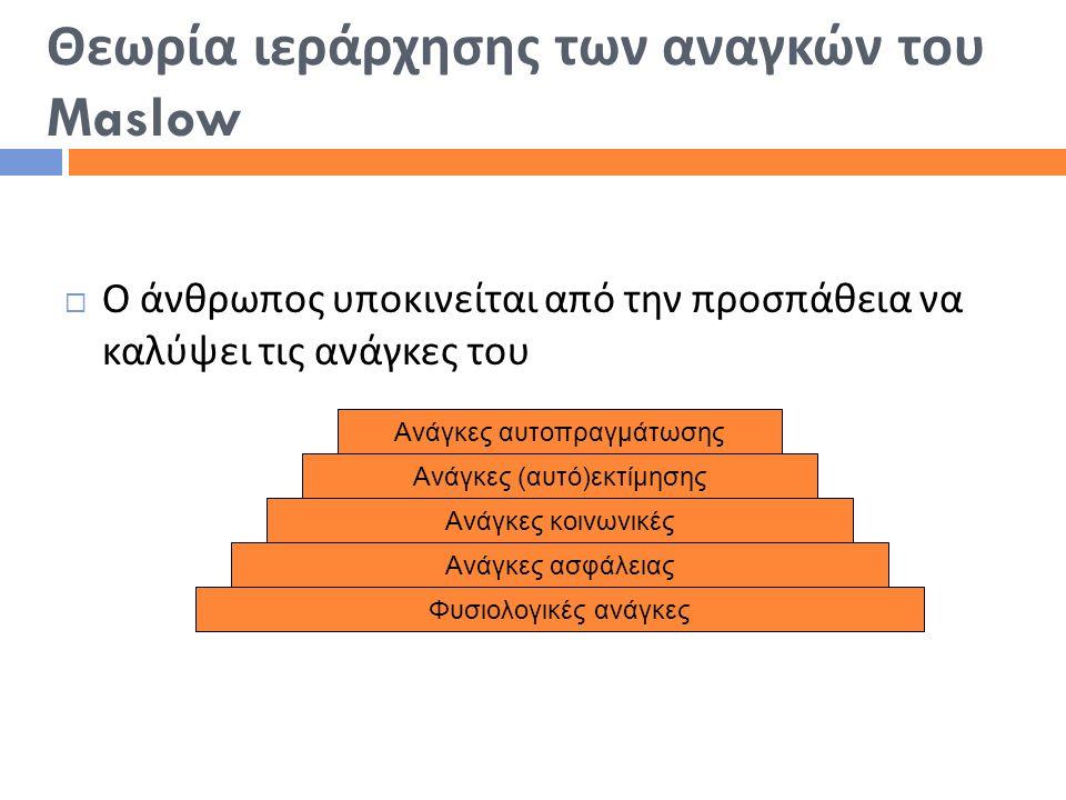 Θεωρία ιεράρχησης των αναγκών του Maslow  Ο άνθρωπος υποκινείται από την προσπάθεια να καλύψει τις ανάγκες του Ανάγκες αυτοπραγμάτωσης Ανάγκες (αυτό)