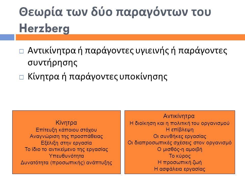 Θεωρία των δύο παραγόντων του Herzberg  Αντικίνητρα ή παράγοντες υγιεινής ή παράγοντες συντήρησης  Κίνητρα ή παράγοντες υποκίνησης Κίνητρα Επίτευξη