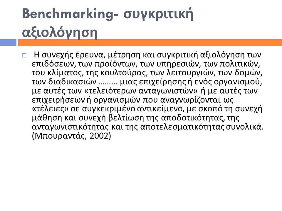 Benchmarking- συγκριτική αξιολόγηση  Η συνεχής έρευνα, μέτρηση και συγκριτική αξιολόγηση των επιδόσεων, των προϊόντων, των υπηρεσιών, των πολιτικών,