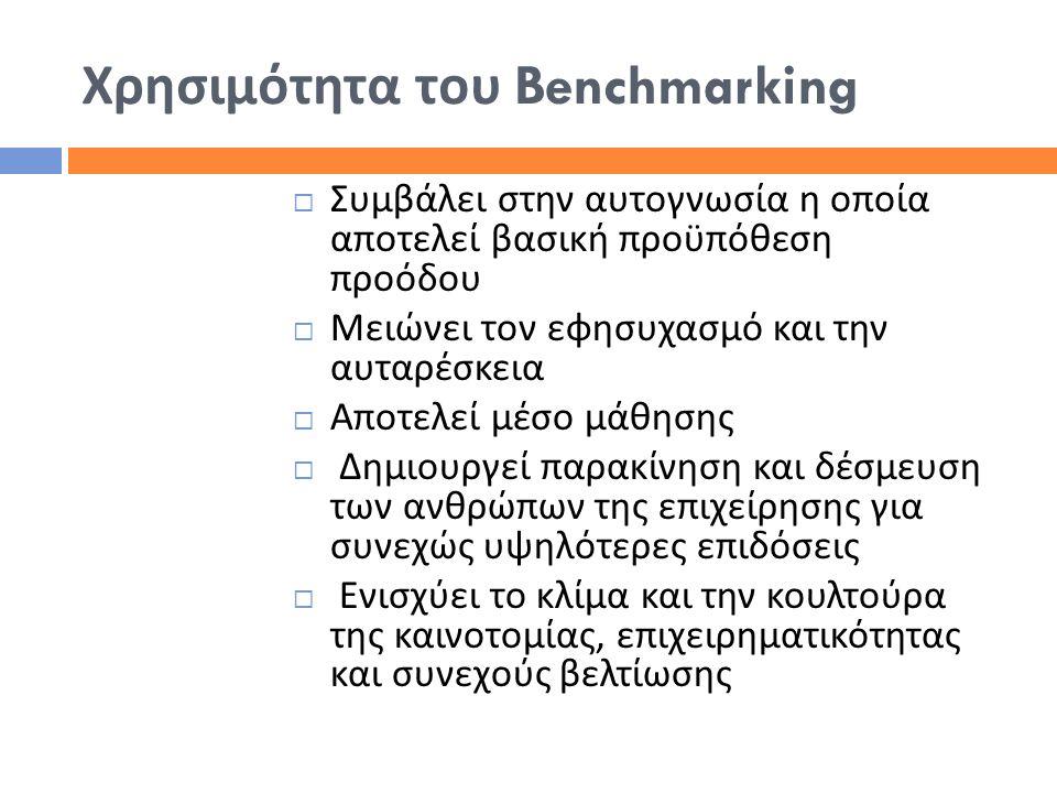 Χρησιμότητα του Benchmarking  Συμβάλει στην αυτογνωσία η οποία αποτελεί βασική προϋπόθεση προόδου  Μειώνει τον εφησυχασμό και την αυταρέσκεια  Αποτ