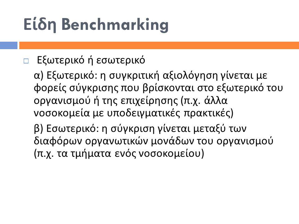 Είδη Benchmarking  Εξωτερικό ή εσωτερικό α ) Εξωτερικό : η συγκριτική αξιολόγηση γίνεται με φορείς σύγκρισης που βρίσκονται στο εξωτερικό του οργανισ