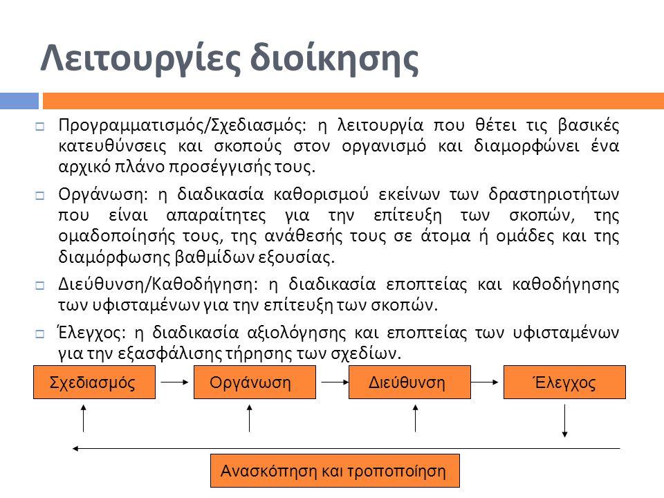 Λειτουργίες διοίκησης  Προγραμματισμός / Σχεδιασμός : η λειτουργία που θέτει τις βασικές κατευθύνσεις και σκοπούς στον οργανισμό και διαμορφώνει ένα