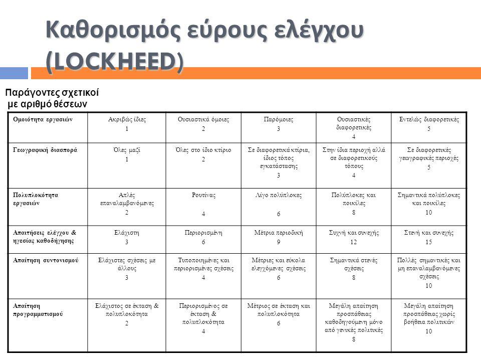 Καθορισμός εύρους ελέγχου (LOCKHEED) Ομοιότητα εργασιώνΑκριβώς ίδιες 1 Ουσιαστικά όμοιες 2 Παρόμοιες 3 Ουσιαστικές διαφορετικές 4 Εντελώς διαφορετικές