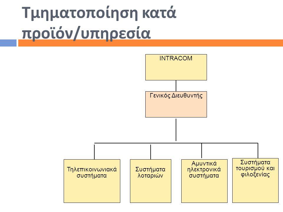 Τμηματοποίηση κατά προϊόν / υπηρεσία Συστήματα τουρισμού και φιλοξενίας Αμυντικά ηλεκτρονικά συστήματα Συστήματα λοταριών Τηλεπικοινωνιακά συστήματα Γ