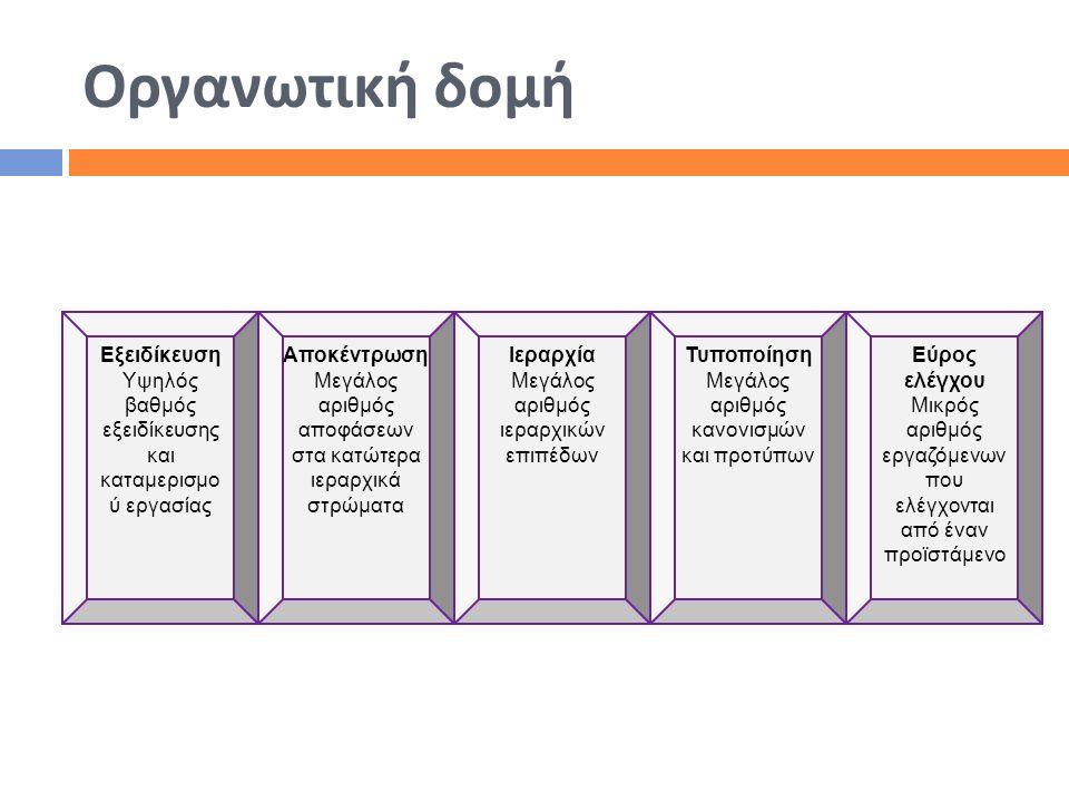Οργανωτική δομή Εξειδίκευση Υψηλός βαθμός εξειδίκευσης και καταμερισμο ύ εργασίας Τυποποίηση Μεγάλος αριθμός κανονισμών και προτύπων Αποκέντρωση Μεγάλ