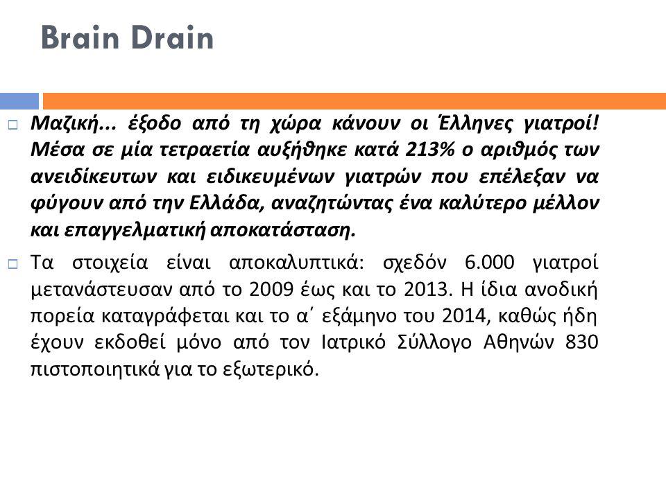 Brain Drain  M αζική... έξοδο από τη χώρα κάνουν οι Έλληνες γιατροί ! M έσα σε μία τετραετία αυξήθηκε κατά 213% ο αριθμός των ανειδίκευτων και ειδικε