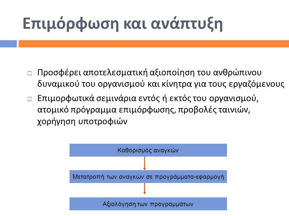 Επιμόρφωση και ανάπτυξη  Προσφέρει αποτελεσματική αξιοποίηση του ανθρώπινου δυναμικού του οργανισμού και κίνητρα για τους εργαζόμενους  Επιμορφωτικά