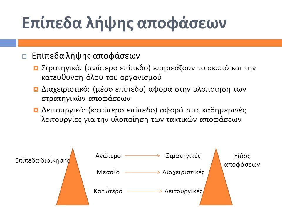 Επίπεδα λήψης αποφάσεων  Επίπεδα λήψης αποφάσεων  Στρατηγικό : ( ανώτερο επίπεδο ) επηρεάζουν το σκοπό και την κατεύθυνση όλου του οργανισμού  Διαχ