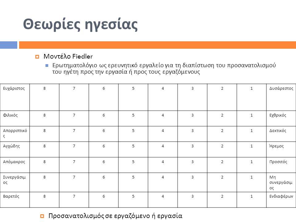 Θεωρίες ηγεσίας  Μοντέλο Fiedler Ερωτηματολόγιο ως ερευνητικό εργαλείο για τη διαπίστωση του προσανατολισμού του ηγέτη προς την εργασία ή προς τους ε