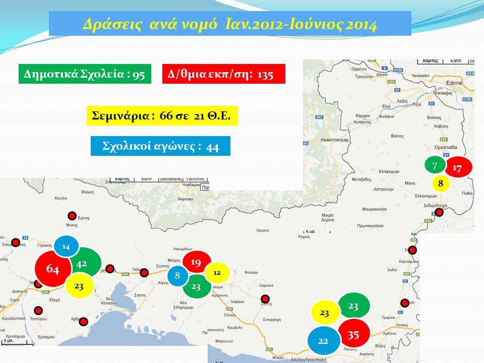 Ανίχνευση επιμορφωτικών αναγκών Χαρτογράφηση εκπ/κών ΦΑ & σχολείων