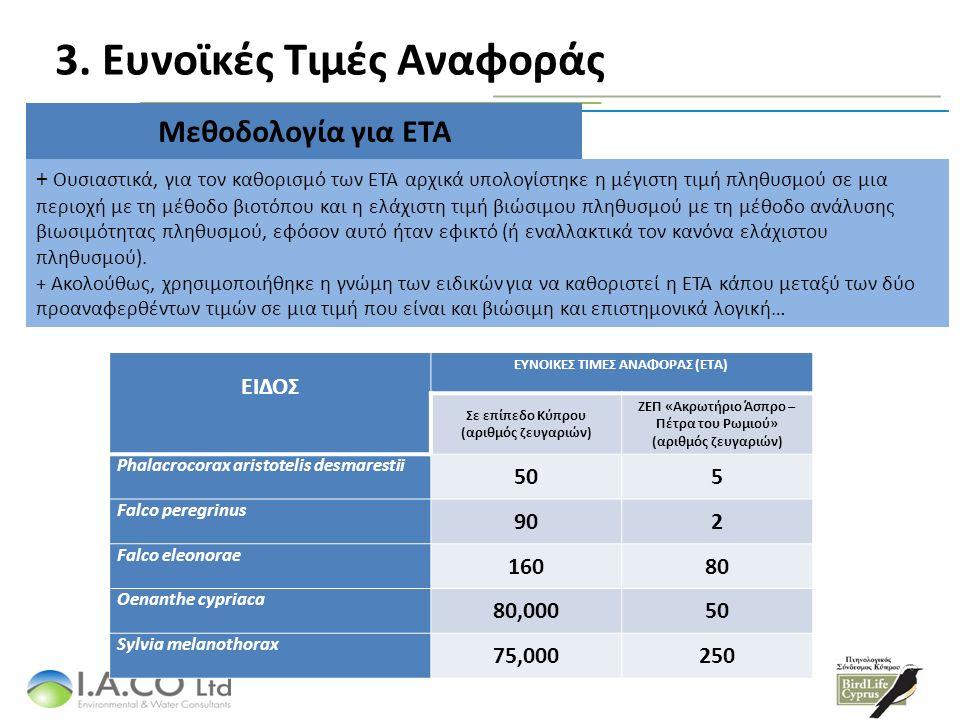 + Ουσιαστικά, για τον καθορισμό των ΕΤΑ αρχικά υπολογίστηκε η μέγιστη τιμή πληθυσμού σε μια περιοχή με τη μέθοδο βιοτόπου και η ελάχιστη τιμή βιώσιμου