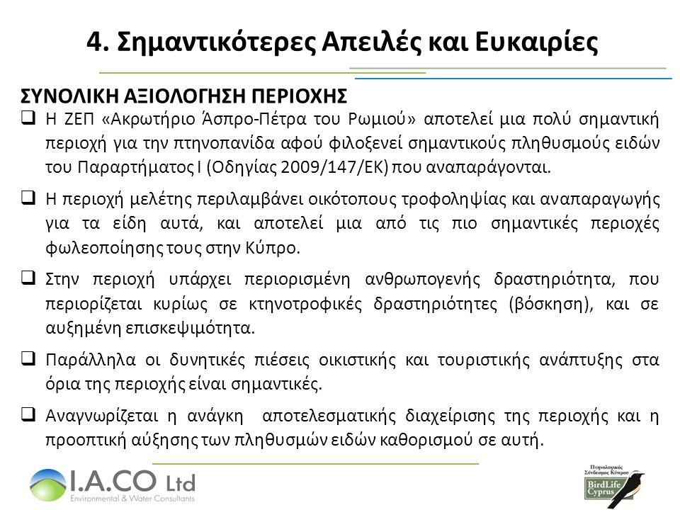 ΣΥΝΟΛΙΚΗ ΑΞΙΟΛΟΓΗΣΗ ΠΕΡΙΟΧΗΣ  Η ΖΕΠ «Ακρωτήριο Άσπρο-Πέτρα του Ρωμιού» αποτελεί μια πολύ σημαντική περιοχή για την πτηνοπανίδα αφού φιλοξενεί σημαντικούς πληθυσμούς ειδών του Παραρτήματος Ι (Οδηγίας 2009/147/ΕΚ) που αναπαράγονται.